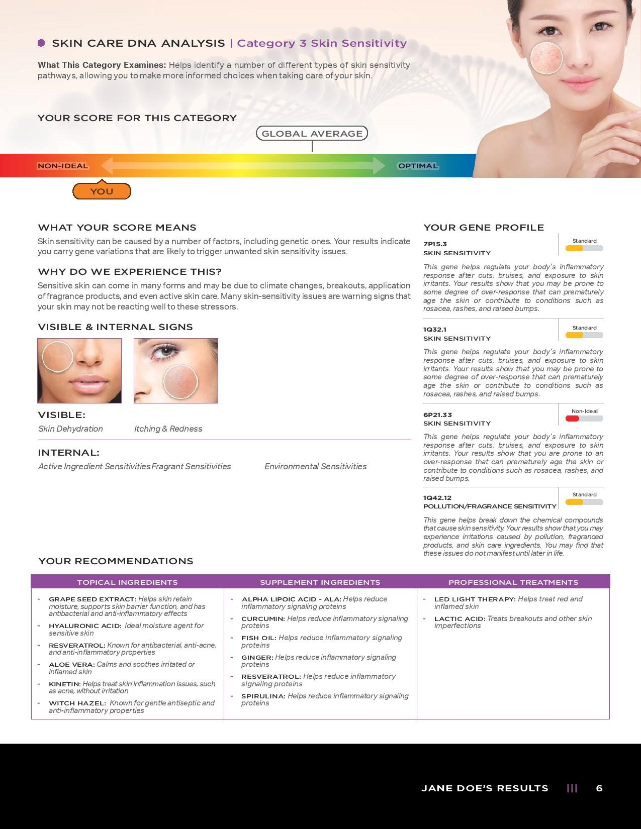 Page 6 of an example Skin Care DNA Test Report